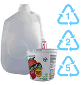 Plastic milk jug, container and symbols